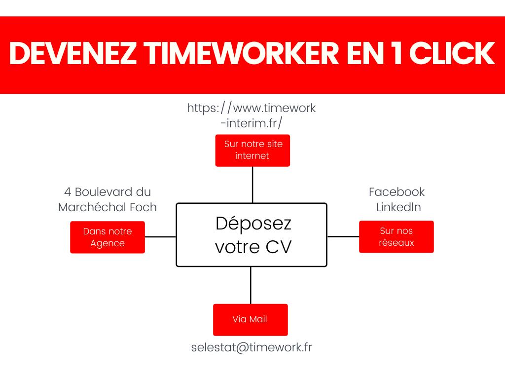 Un Timerworker